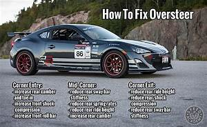 How To Fix Understeer Or Oversteer  Simple Suspension