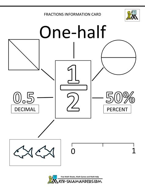 fractions made easy halves 1bw gif 1000 215 1294