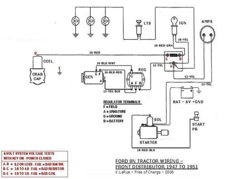 1952 Ford Tractor Wiring Diagram images for 1952 ford 8n tractor parts diagram anything