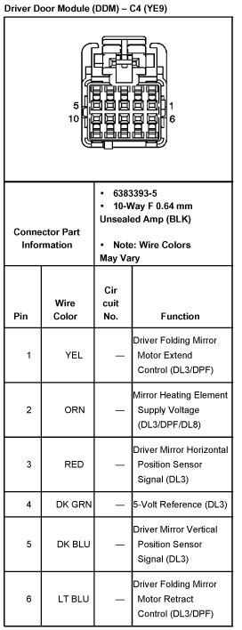 What Are All Wires For Power Mirror