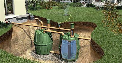 Regenwassernutzung Wasser Sparen Durch Die Natur by Graf Regenwassernutzung Kaufen Baushop24 Das