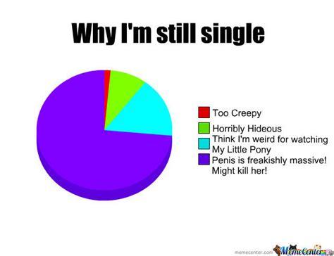 Being Single Memes - being single by bananasondeck meme center