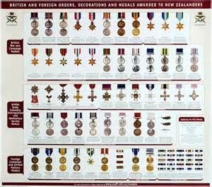 awards and decorations of the armed forces of the page travel international and domestic