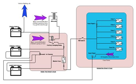 Pop Up Cer Battery Wiring Diagram by Converting A Sprinter To A Cer Installing The