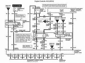 2001 F150 Wiring Diagram Two Wires
