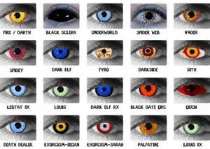 Change Eye Color Contact Lenses