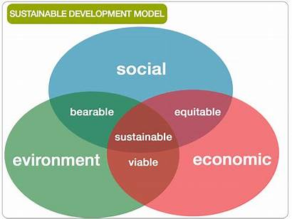 Sustainable Development Develpment Buddhajeans