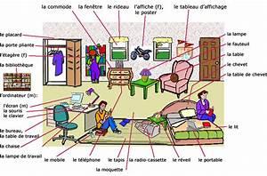 Que Mange Une Souris Dans Une Maison : blog du coll ge s neca secondaire ma chambre ~ Melissatoandfro.com Idées de Décoration
