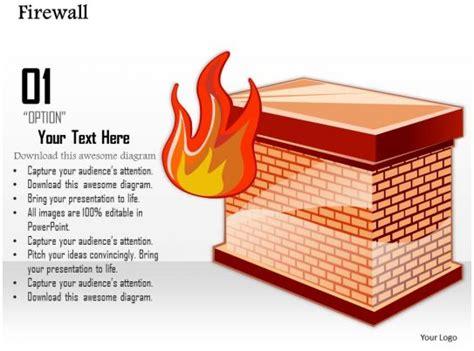 icon   firewall  separate  internal network