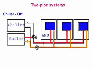 Chiller Piping Systems Edu 2015