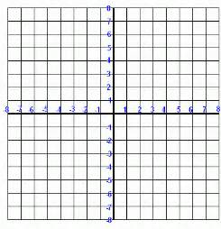free printable coordinate plane worksheets mathematics paul fiona 39 s learning