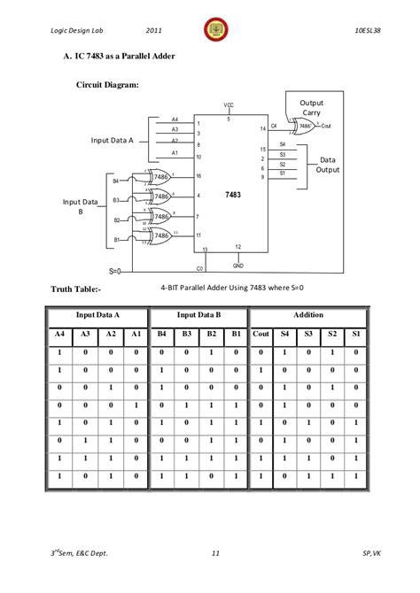 logic design lab manual  esl  sem