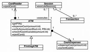 3  Class Diagram Example For Uml To Loom Translation