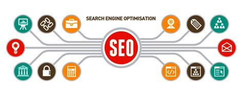 Seo Optimisation Techniques by Effective And Easy To Use Page Seo Techniques Verve