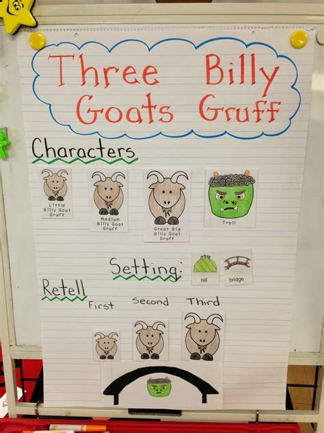 three billy goats gruff activities and lots of freebies to 845 | 65c33a201cd6e372f5c10df12513ac08