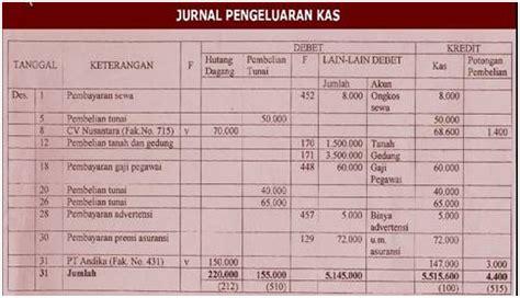m jesty jurnal pencatatan transaksi akuntansi manual
