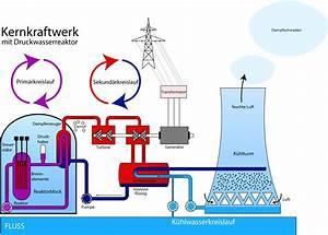 Wie Erzeugt Man Strom : atomkraftwerke eine gefahr f r die menschheit pdf ~ Lizthompson.info Haus und Dekorationen