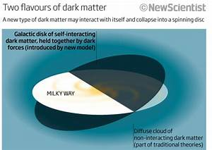 Twist in dark matter tale hints at shadow Milky Way   New ...