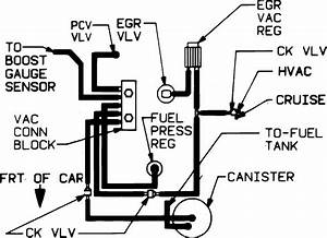Ihave A 1987 Grand National Turbo And Need The Engine Vacuum Diagram Please  Thanks