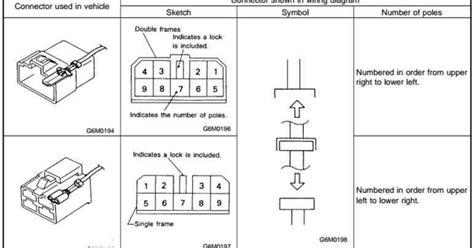 subaru forester wiring diagram wiring diagram