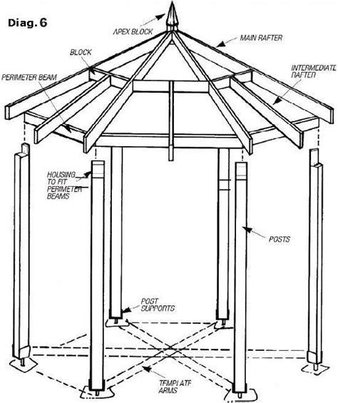 Free Gazebo Plans Gazebo Blueprints Free Diy Gazebo Plans For A Hexagonal