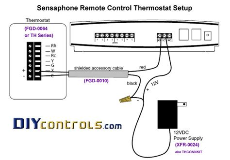 Wiring Diagram For Two Thermostats One Furnace