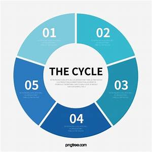 Cycle Arrow Flow Chart  Vector Material  Flattened  Circle Arrows Png And Vector For Free Download