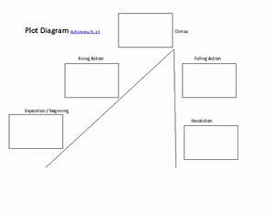 Story Structure Worksheet 2 Ela