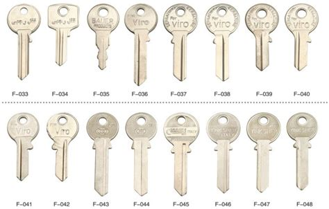 Where To Buy Key Blanks