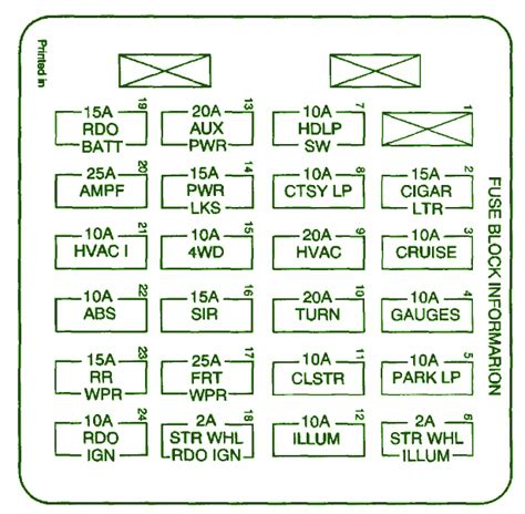 Chevrolet Trailblazer Engine Fuse Box Diagram