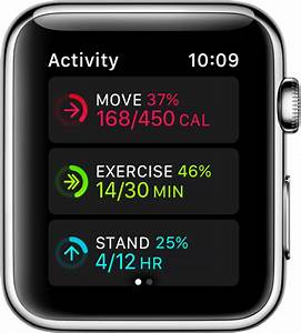 How To Close The Stand Ring On Apple Watch Every Single