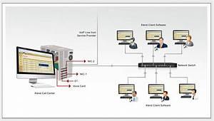 Xtend Call Center Solutions