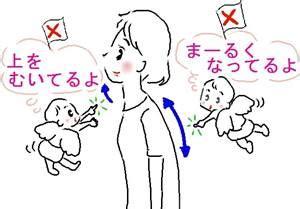 妊娠 初期 尿 も れ