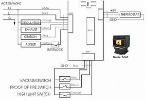 Wifi Thermostat On Us Stove 5660