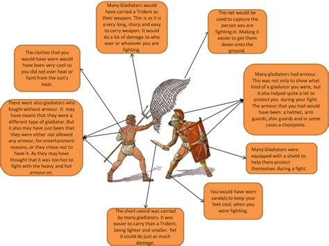roman forms of torture the roman gladiator roman gladiators and roman crime and