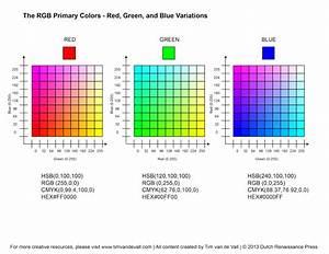 Printable Cmyk Color Chart Rgb Color Chart That Corresponds To Human Eye Receptors