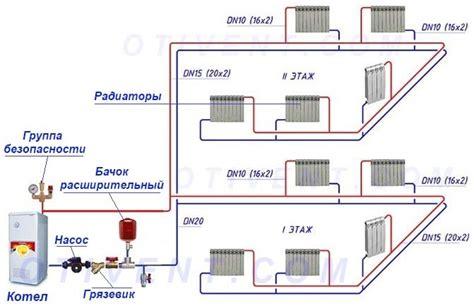 Схема контурной тепловой трубы