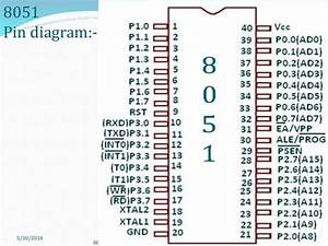 Pin Diagram Of 8051 Microcontroller With Explanation Pdf Download