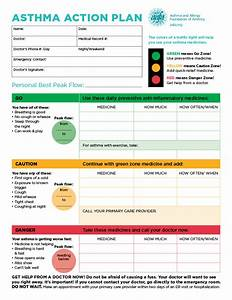 Out Of Control Action Plan Flow Chart Asthma And Allergy Materials For Patients And Caregivers