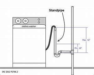 Minimum And Maximum Height For A Washer Drain