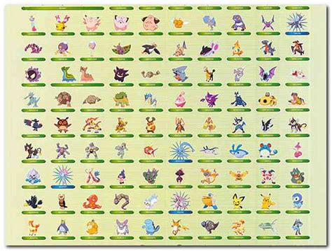 All Pokemon Cards List With Pictures   Online Pictures Reference