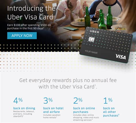 The rakuten cash back visa credit card also offers no annual fee and zero fraud liability. Uber Visa Credit Card - 4% Cash Back and $100 Bonus with No Annual Fee   Visa credit card ...