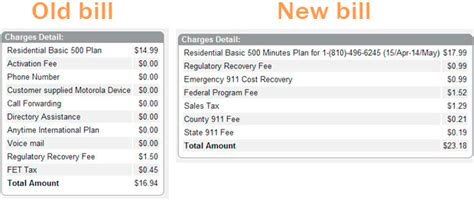 phone service in my area vonage now charges 29 in fees at least for me techcrunch