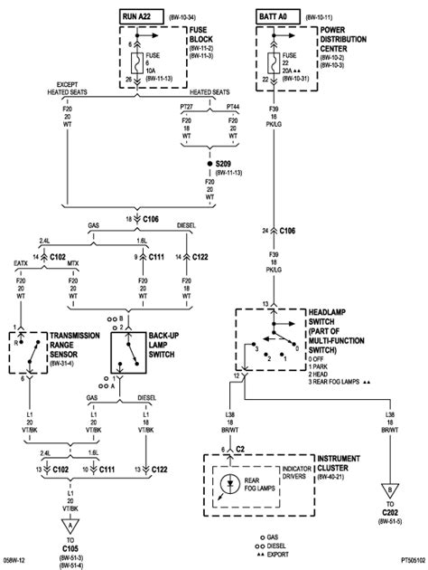 schematics  diagrams  chrysler pt cruiser convertible fuse box diagram