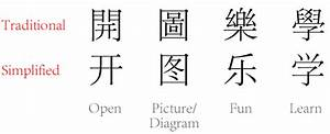 Chinese Fonts