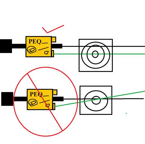 Zero An Ir Laser Ar15com