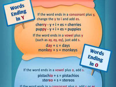 spelling rules images spelling rules spelling