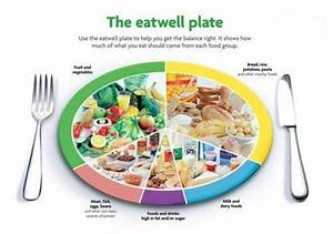 Balanced Diet Chart For Men Healthy Diet Plan Chart For Men And Women Styles At Life