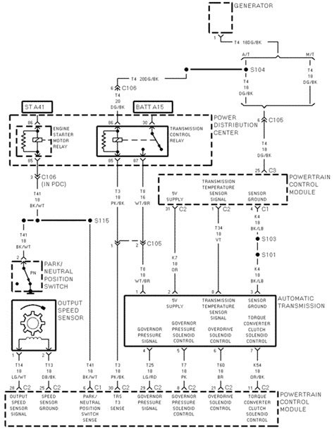 Dodge 46re Transmission Wiring Diagram by Dodge 46re Transmission Problems