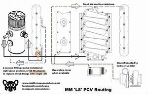 Ls3 Swap Pcv Questions - Ls1tech